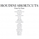Houdini Shortcuts